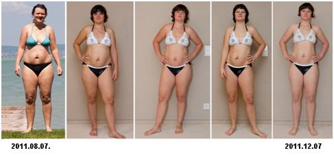 hogyan lehet lefogyni 4 hónap alatt testmozgással
